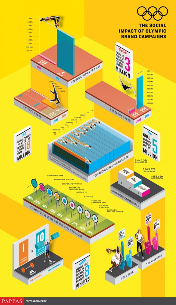 olympic-infographics